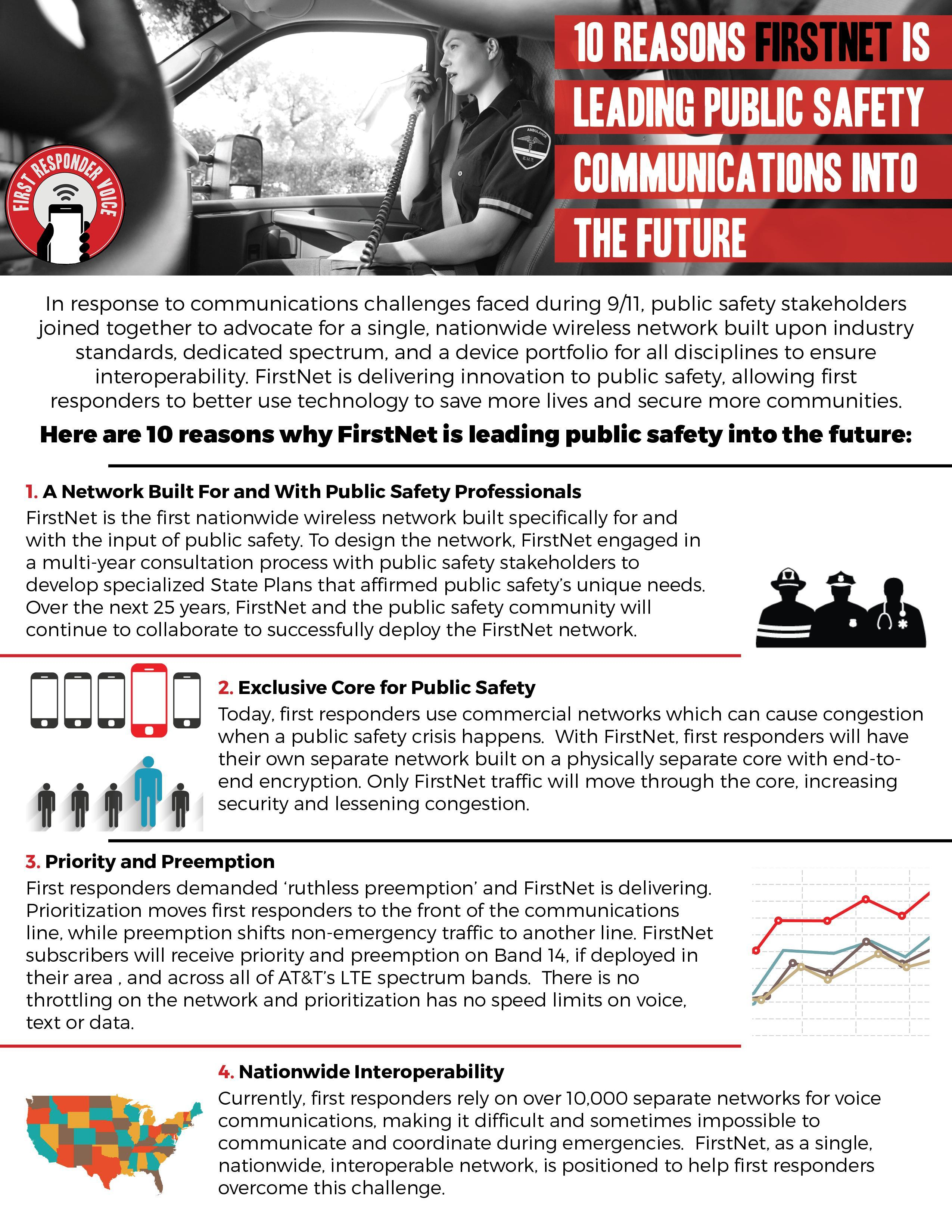 10 reasons why FirstNet is leading public safety into the future